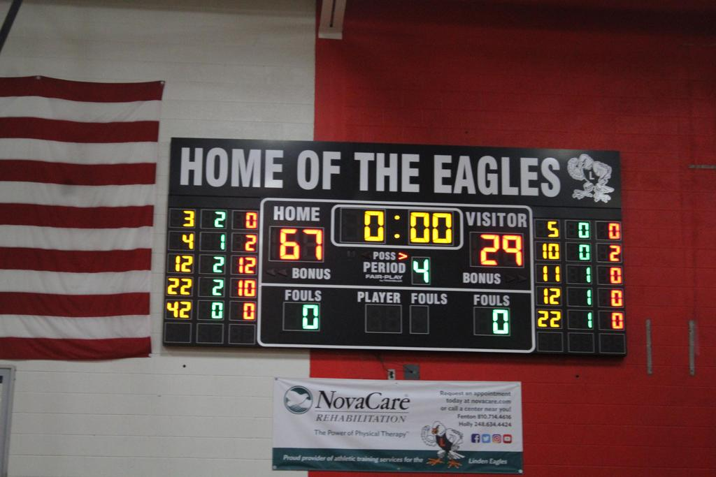 Basketball scoreboard showing a home victory of 67 to 29