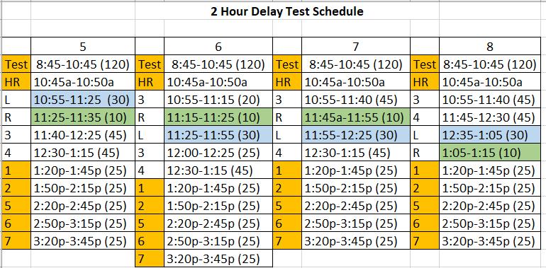 Delay Schedule