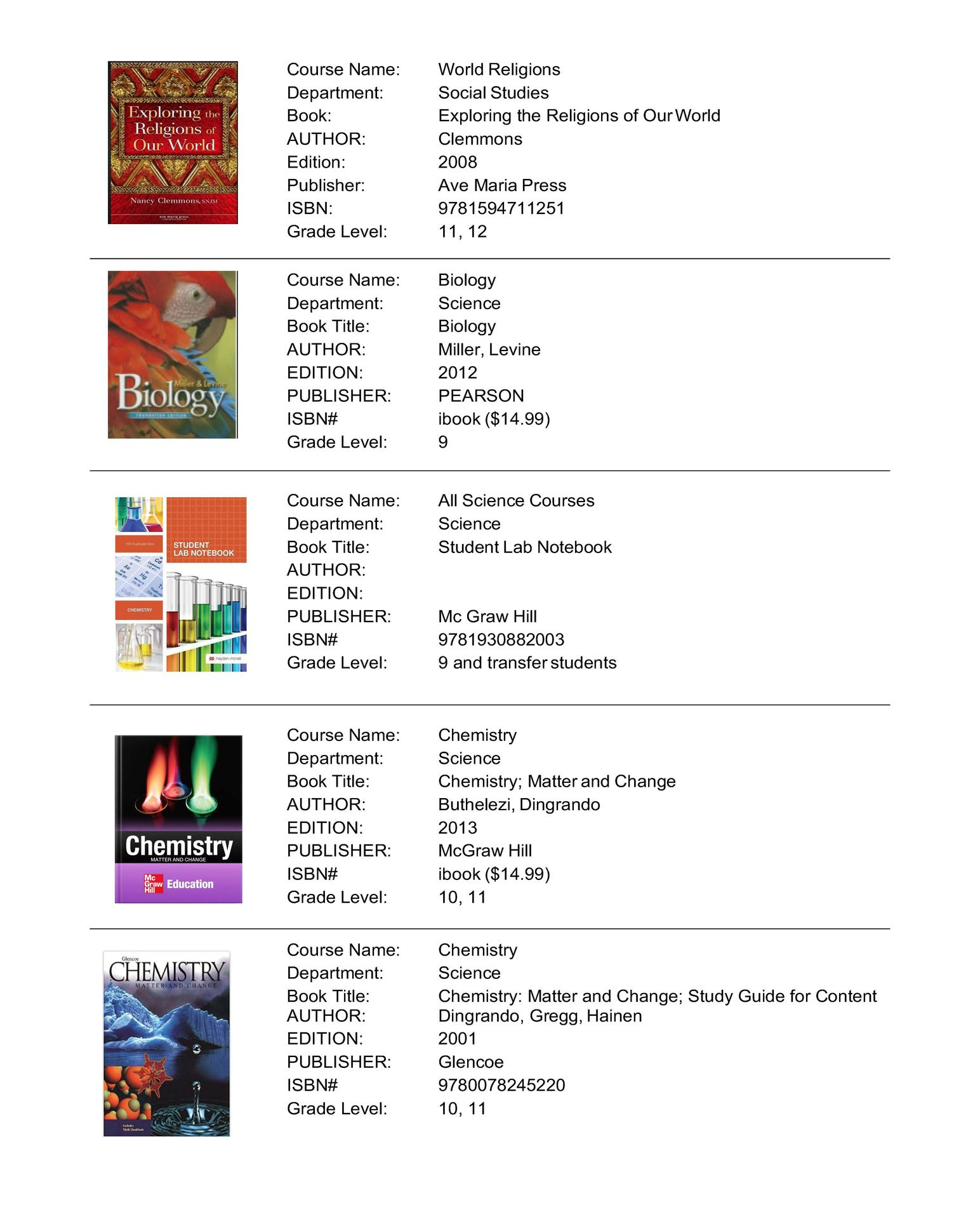 First page of book list