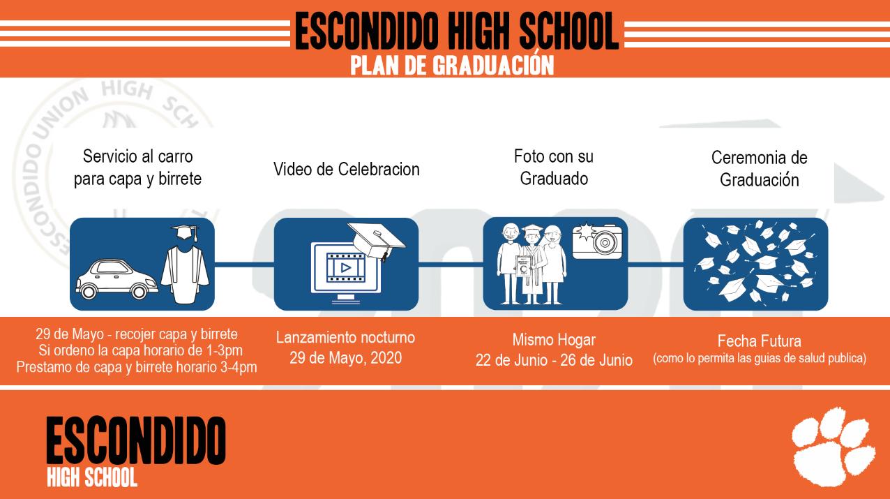2020 Grad Plans-Spanish