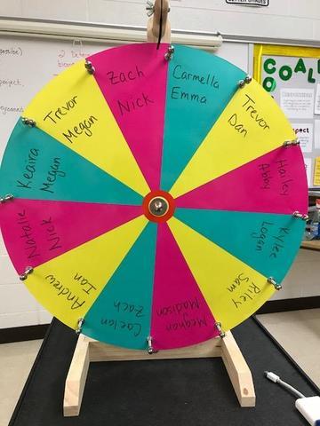spinning wheel of doom