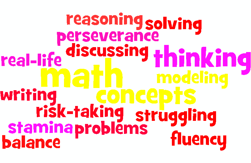 Math concepts wordle - reasoning/solving, perseverance, risk-taking, stamina, fluency