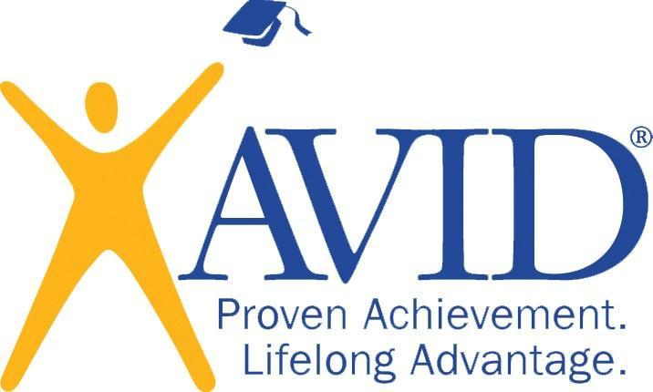 Sign up for the AVID program Featured Photo