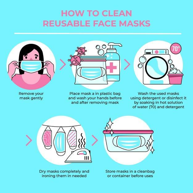 wash mask