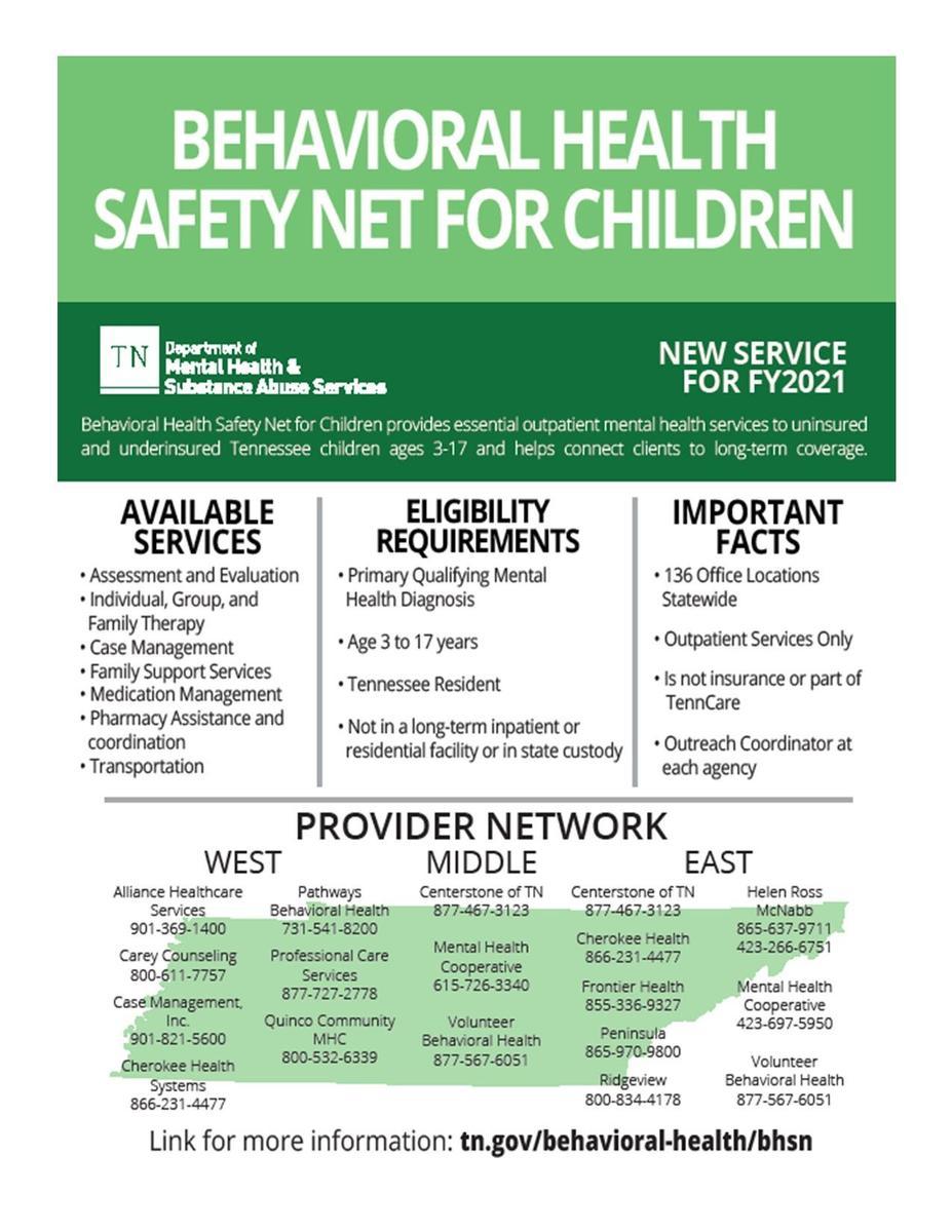 Children Behavioral Safety Net