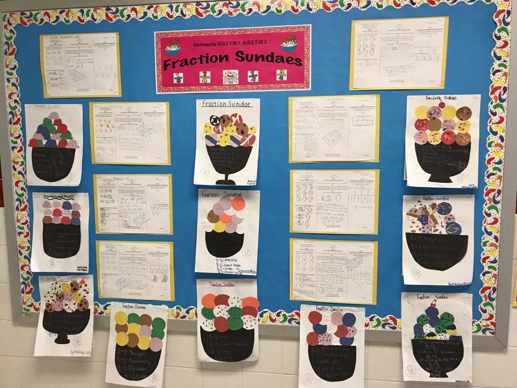 fractions sundae's math activity display