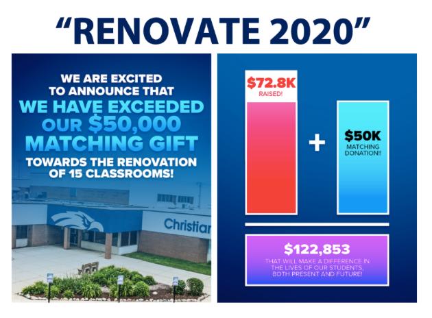 Renovate 2020