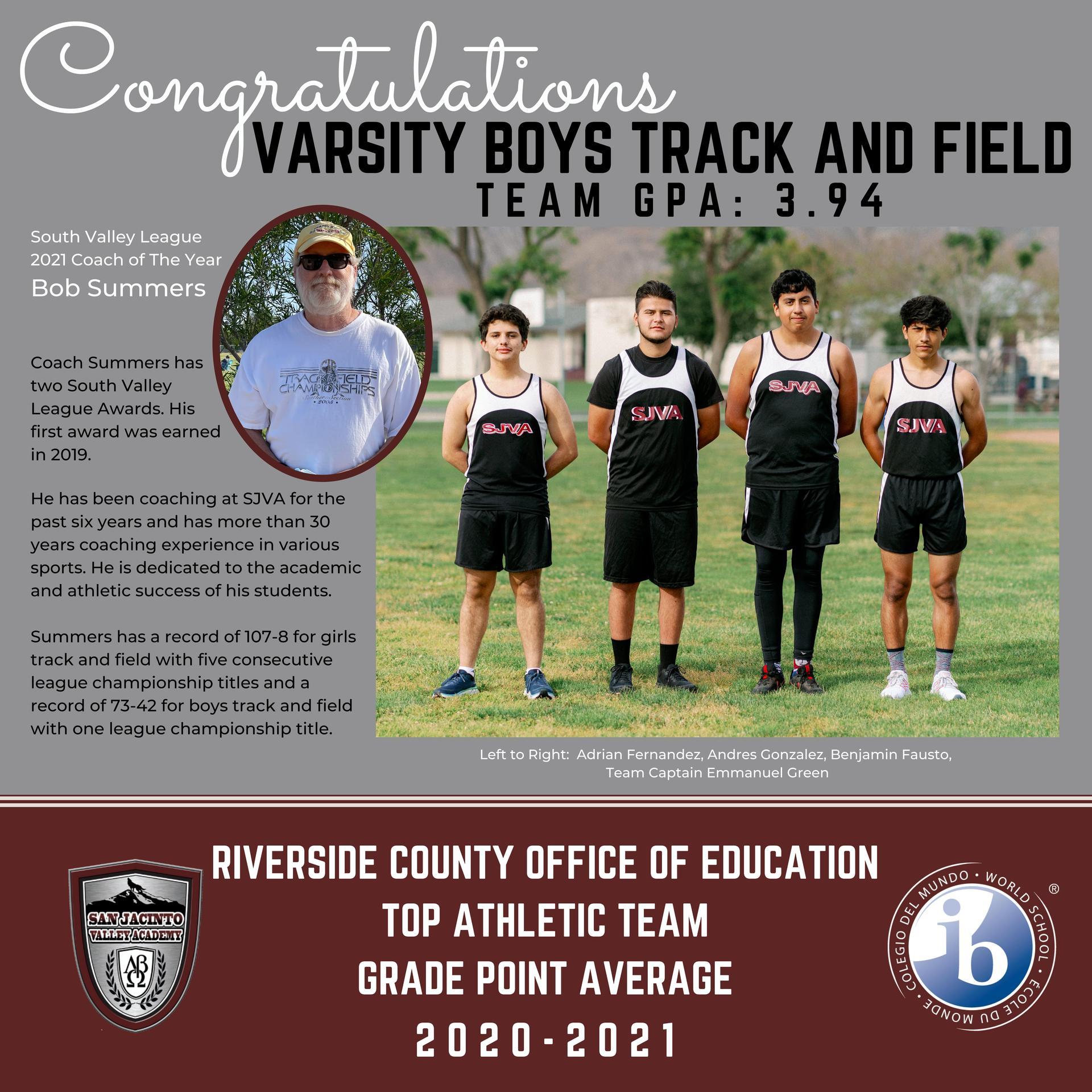 Top G.P.A. team in Riverside