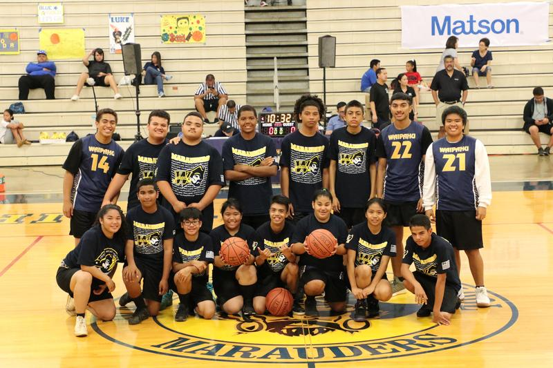 Primetime Basketball team