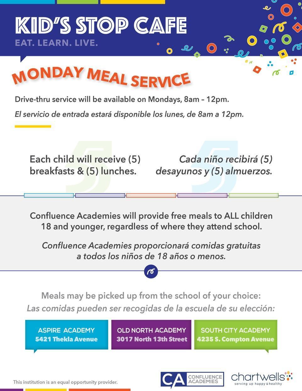 Mondays' Meal Kit Distribution