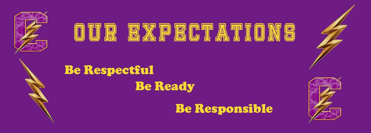 Our Expectations...Be Respectful, Be Ready, Be Responsible
