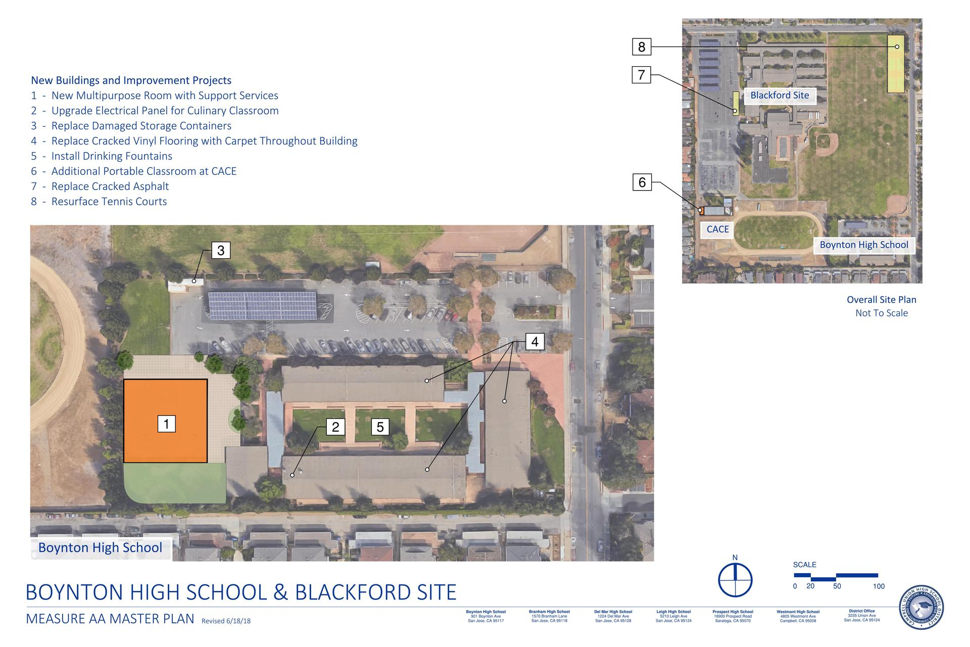 Boynton High School and Blackford Site Master Plans