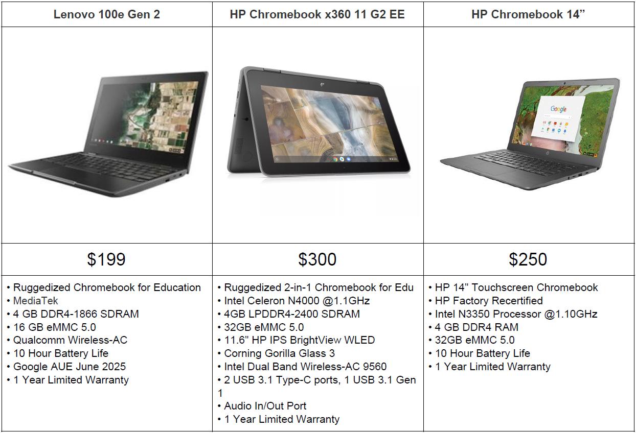 Chromebook options