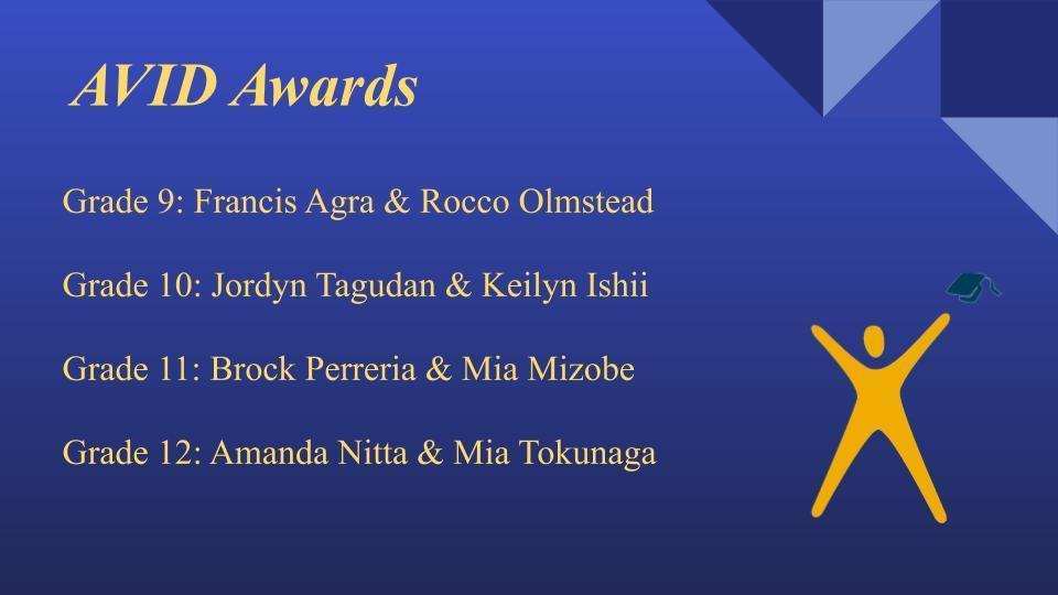 AVID awards