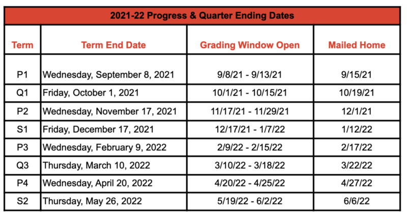 Grade Reporting Periods Featured Photo