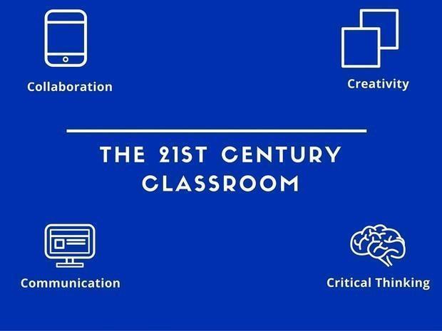 21st_century_model_classroom_art