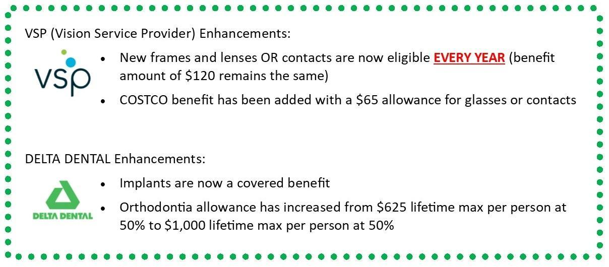 Image explaining that our VSP coverage now provides new glasses every year and that our Orthodontia coverage is now $1000