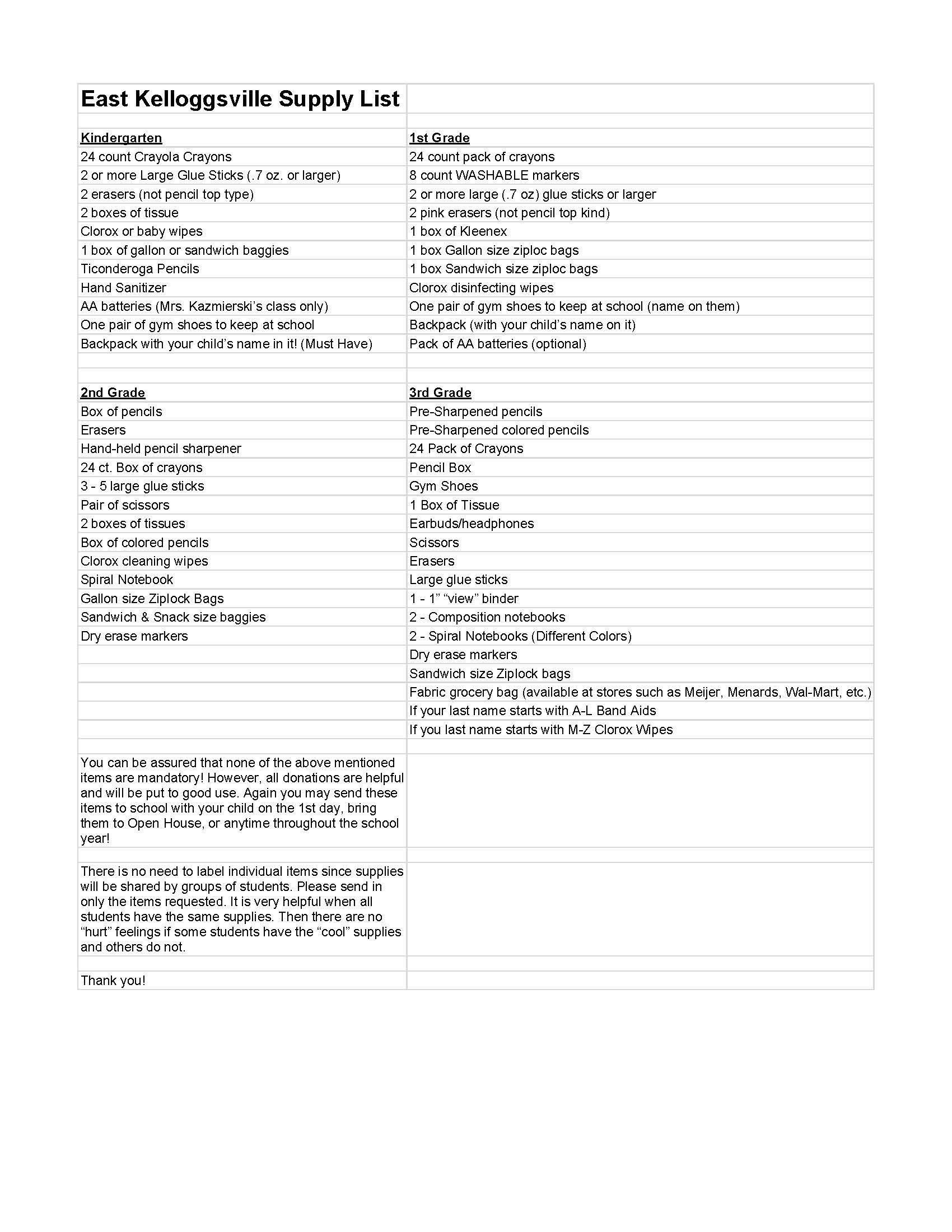 East Supply List