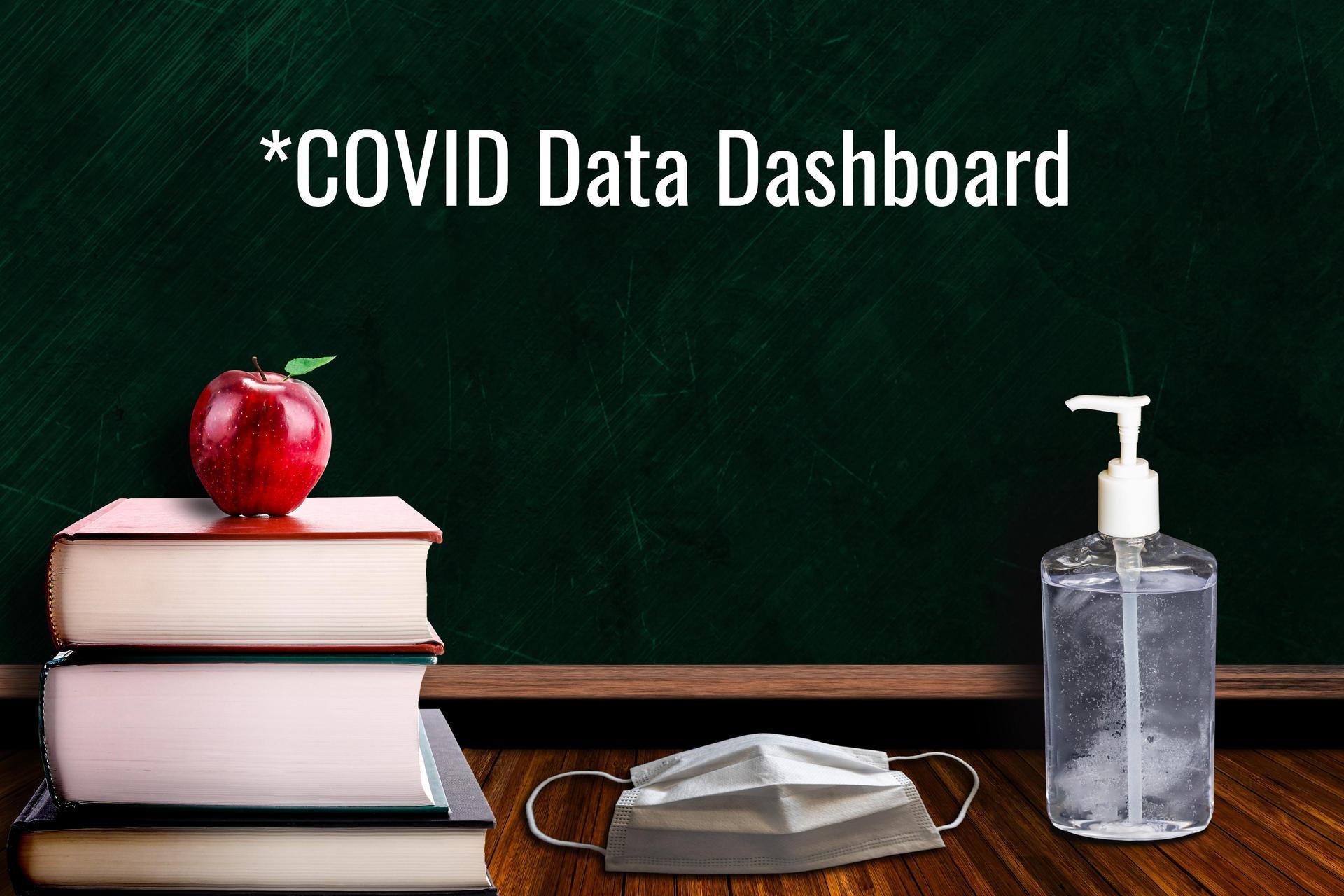 *COVID Data Dashboard