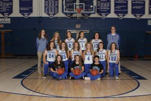 Girls Junior High Basketball