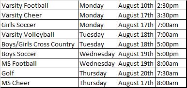 Impact Testing Dates