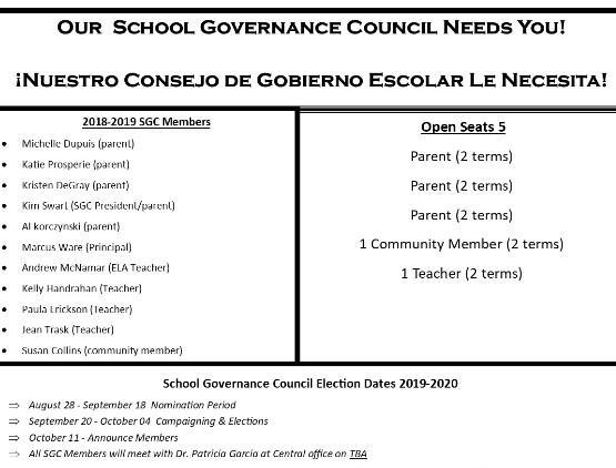Reminder: School Governance Council Nominations are due September 18 Thumbnail Image