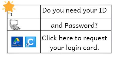 Login Card Request