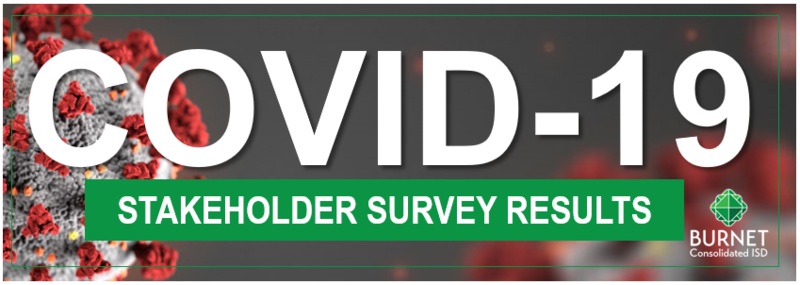 COVID-19 Stakeholder Survey Results Thumbnail Image