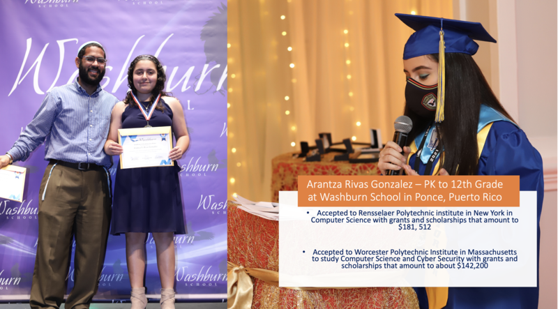 Lifelong Washburn Student Receives $323,712 in Scholarships and Grants from Universities in New York and Massachusetts Featured Photo
