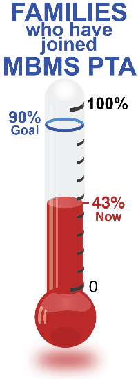 Your Donation Matters Thumbnail Image