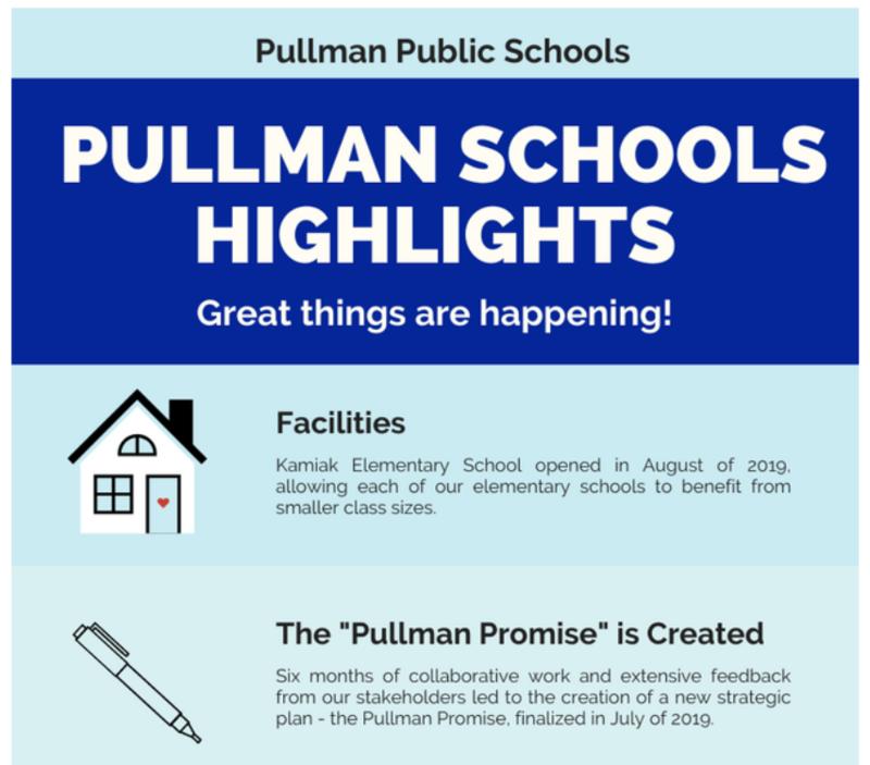 Pullman Public Schools Highlights Thumbnail Image