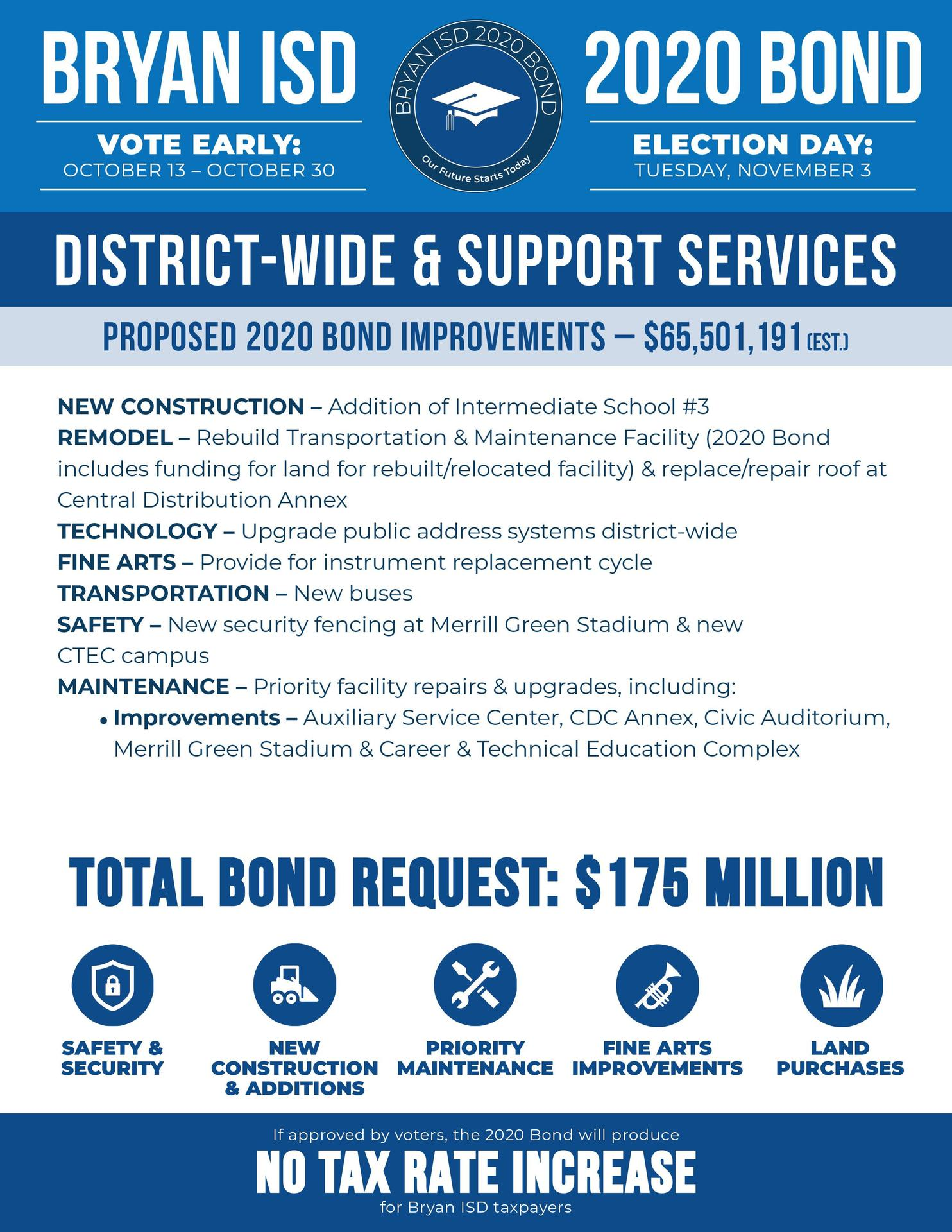 Support Services Bond Information