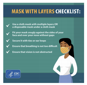 Mask with layer checklist flyer