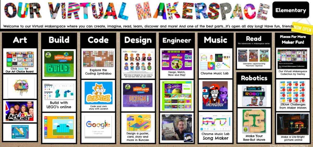 Virtual Makersspace