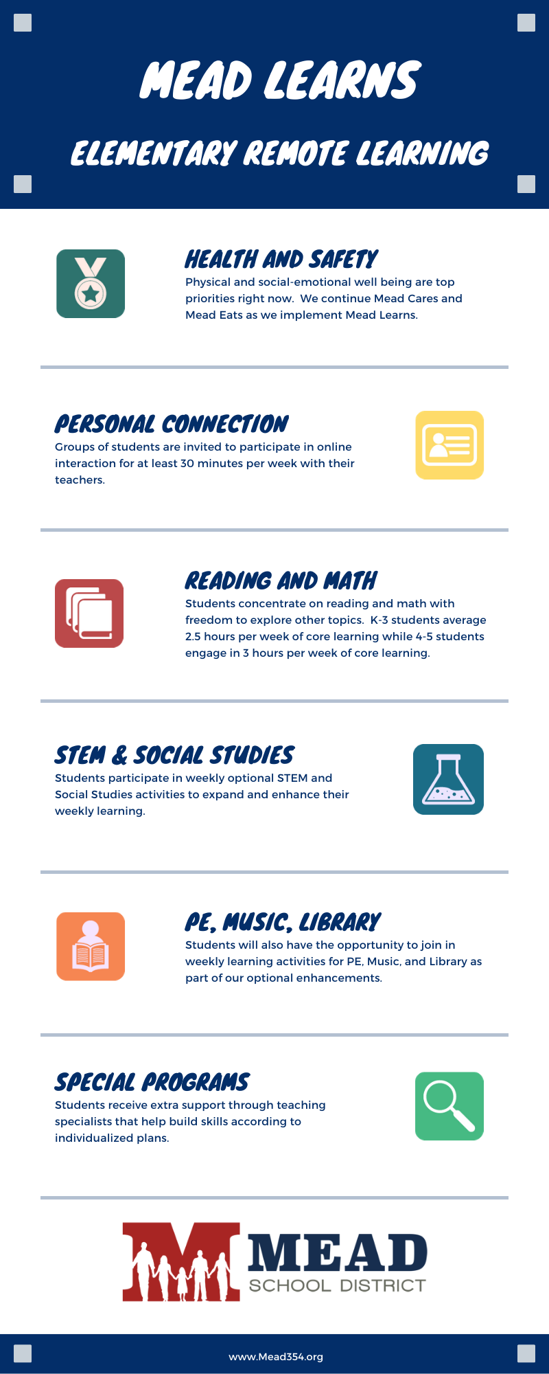 Infographic re: Mead Learns content