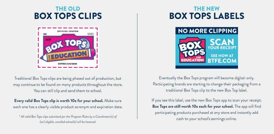Box tops for education logo and information from the website
