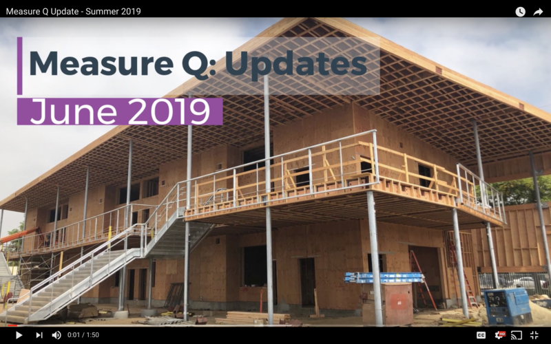 Measure Q Updates