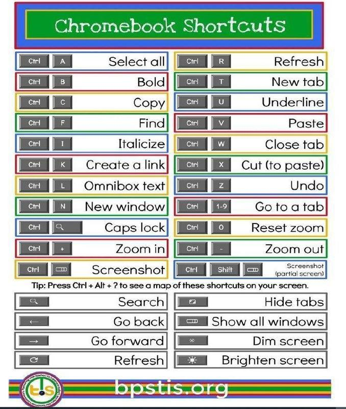 Chromebook Userguide for Students