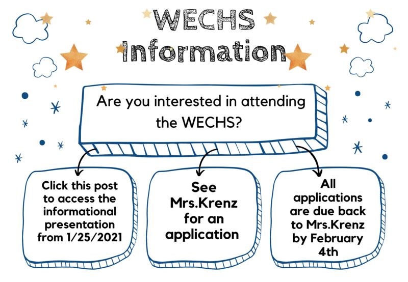 WECHS Presentation & Information Thumbnail Image