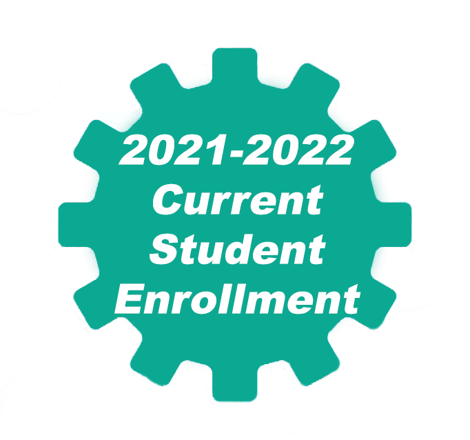 Current Student enrollment graphic