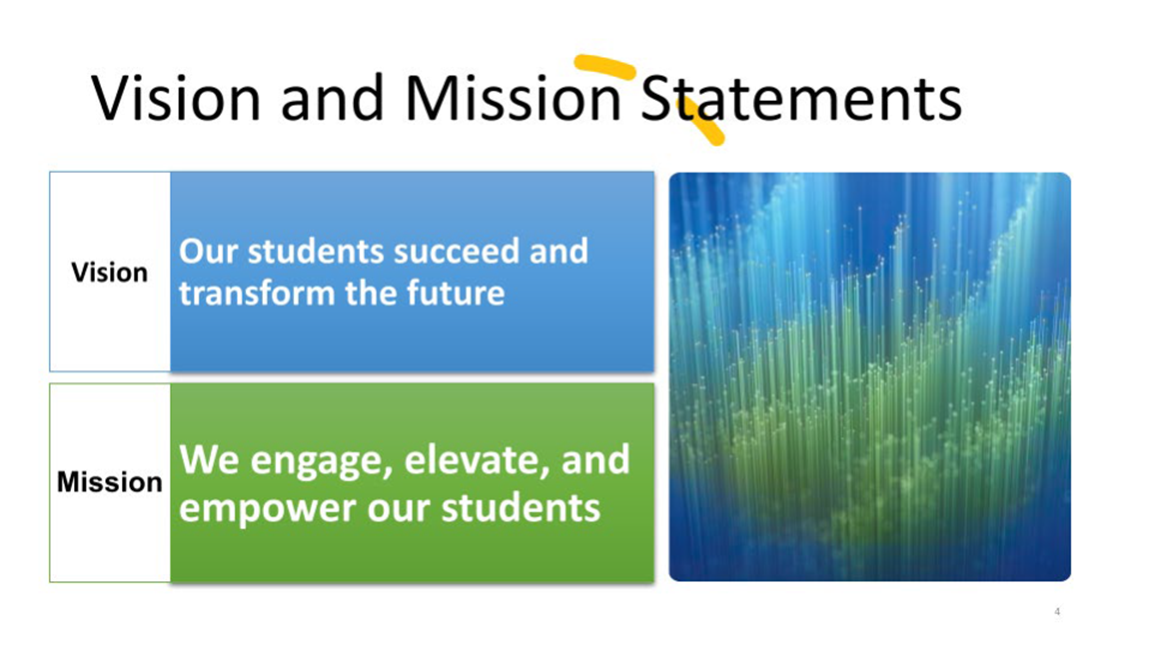 Vision Statement - Our students succeed and transform the future.  Mission Statement - We engage, elevate and empower our students. -