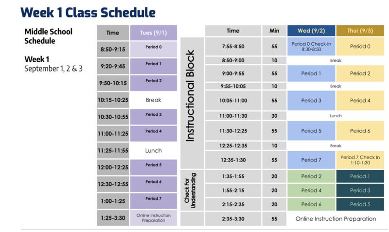 Week 1 Class Schedule