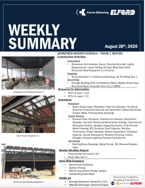 CKE Weekly Summary