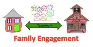 Slides for Title I Family Engagement Meeting Featured Photo