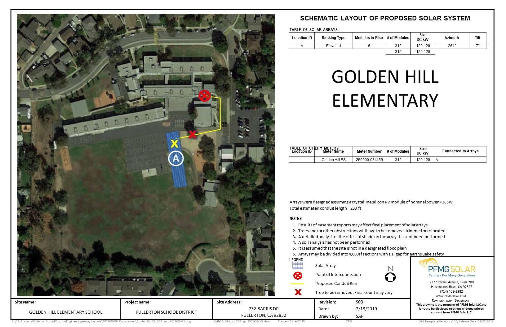 Golden Hill Elementary Schematic Layout of Proposed Solar System
