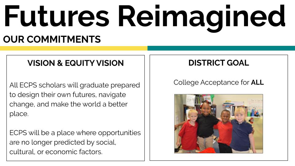 Futures Reimagined