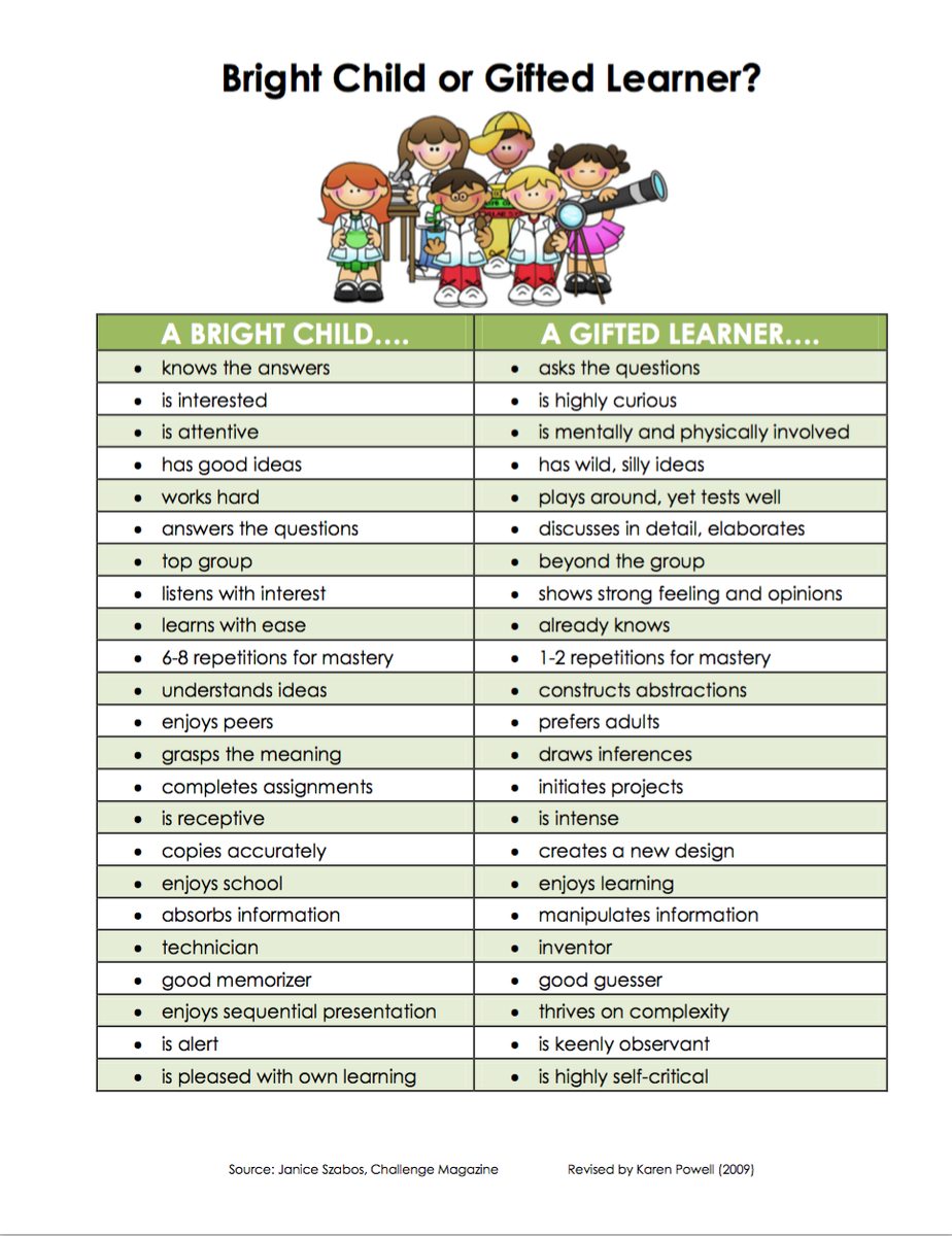 Bright vs Gifted