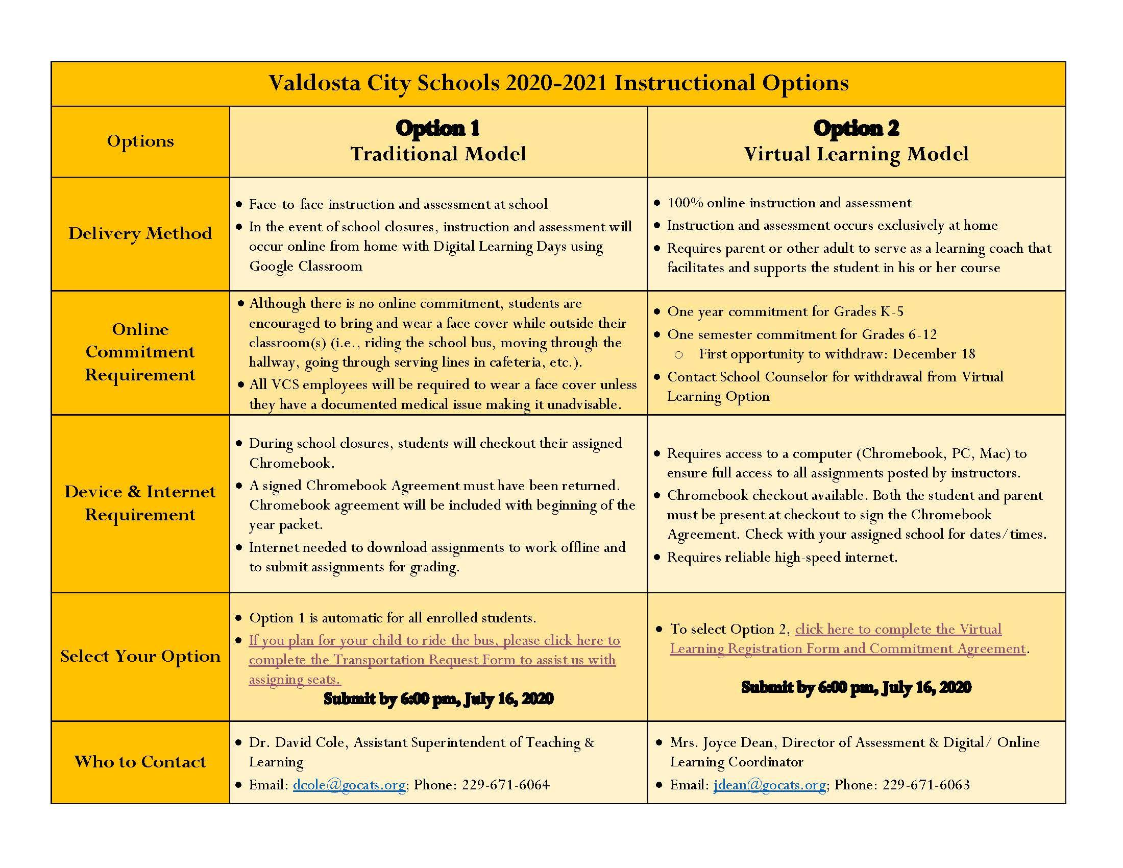 VCS 2020-2021 Instructional Options