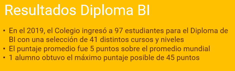 Resultados Diploma BI 2019
