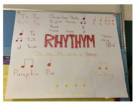 Photo of fall-themed Rhythm poster in music class.